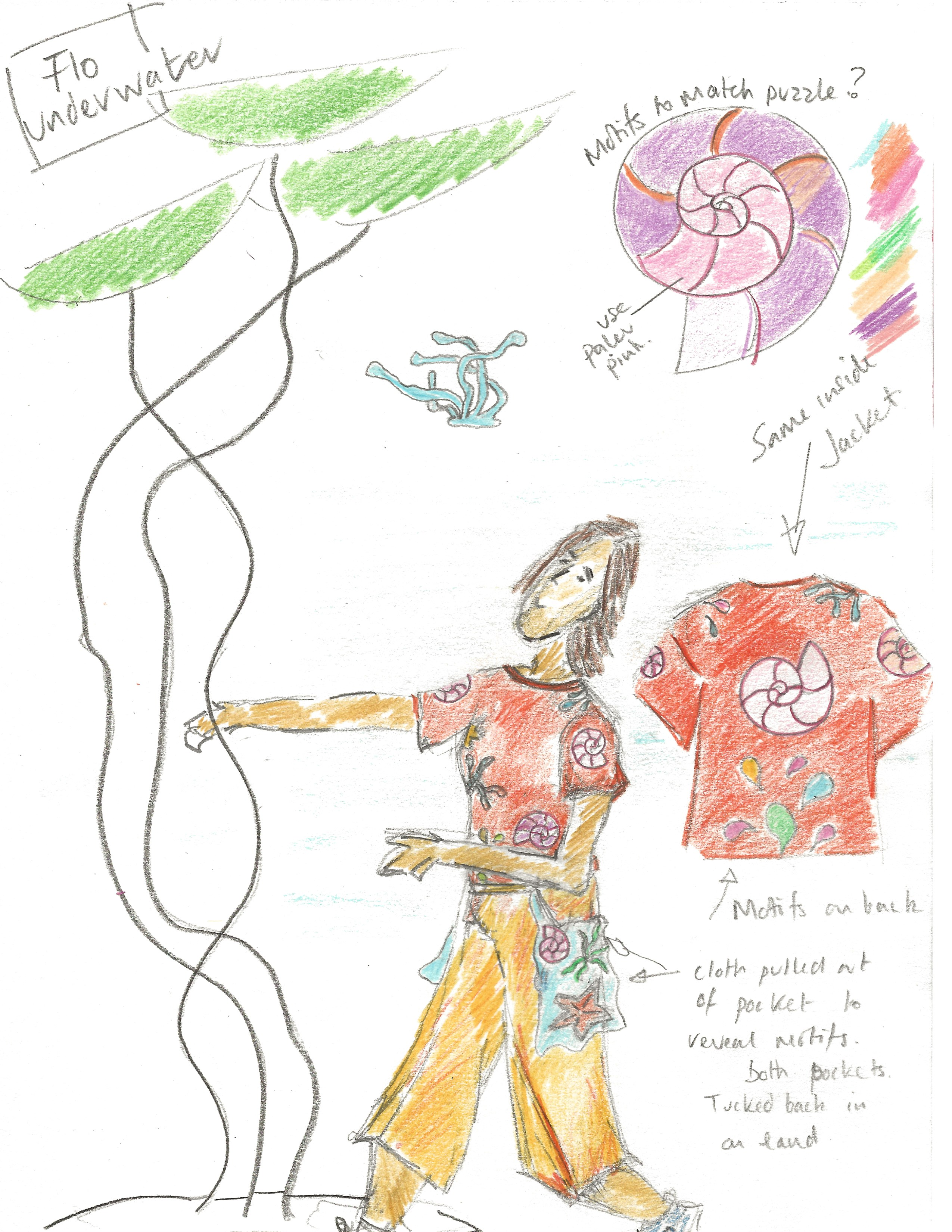 Splash by Extraordinary Bodies - Costume design illustrations by Laura Guthrie - A girl wearing red top and orange baggy trousers, adorned with sea creature emblems like shells and coral.